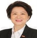 Wong Siew Lan
